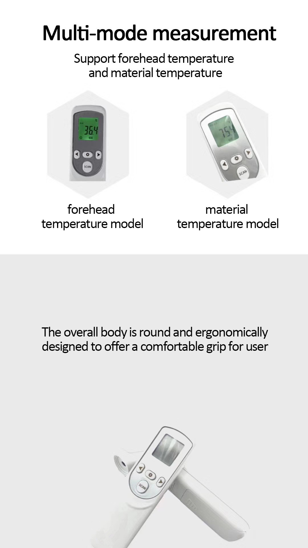 Forehead Infrared Thermometer SH-A3