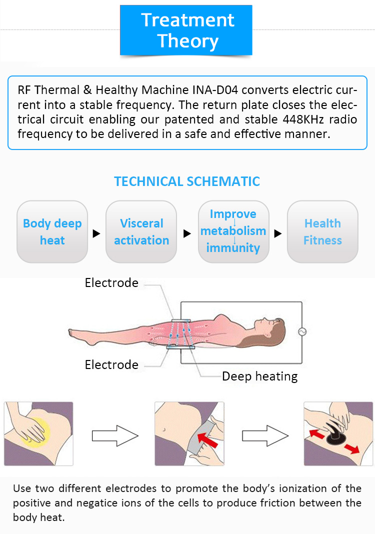 INA-D04 Thermal Osmotic Regeneration System