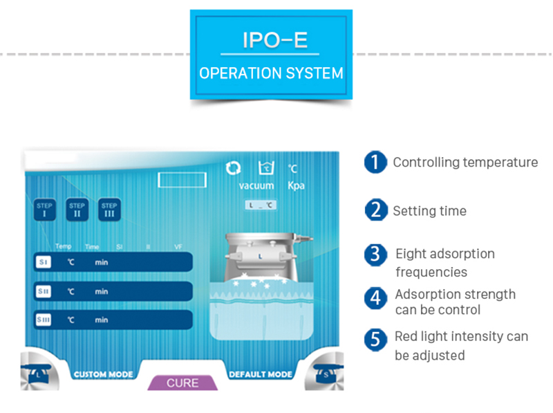 IPO-E Cryolipolysis Slimming Machine Cryolipolysis Device Cryolipolysis Machine