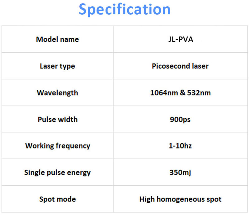 jl-pva specification