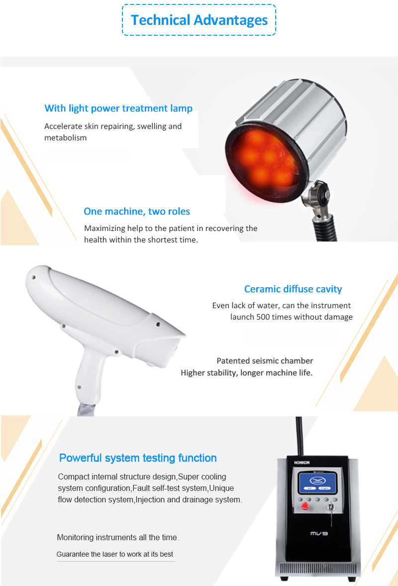 1064nm Q-Switched ND:YAG Laser, Laser Tattoo Removal Machine, Pigment Lesions Removal Machine, MV9