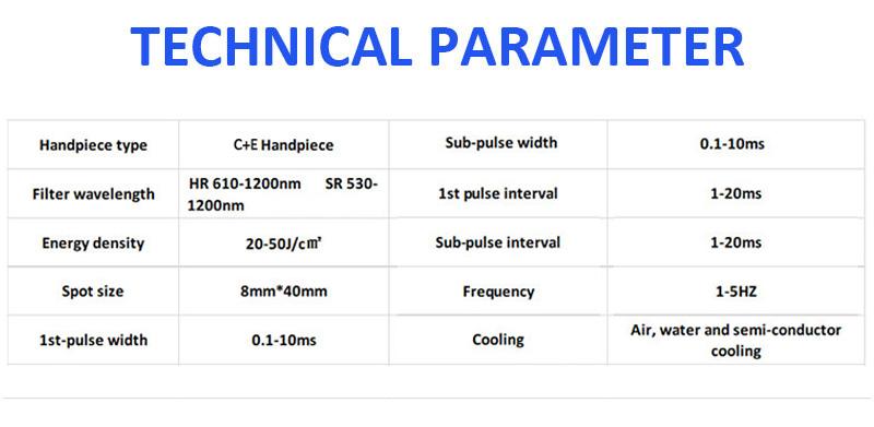 S1KK IPL/E-Light Hair Removal & Skin Rejuvenation With Two Sapphire Fixed Handles
