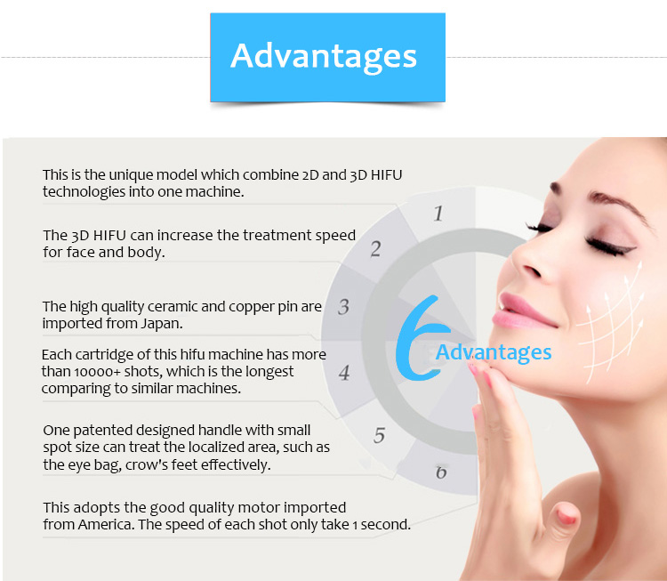 Ulove02-plus Wrinkle Removal Anti-Aging Skin Tightening Body Slimming Face Lifting Machine